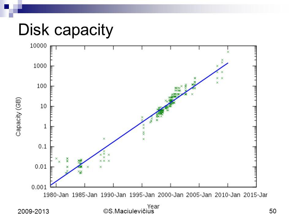 Disk capacity 2009-2013 ©S.Maciulevičius