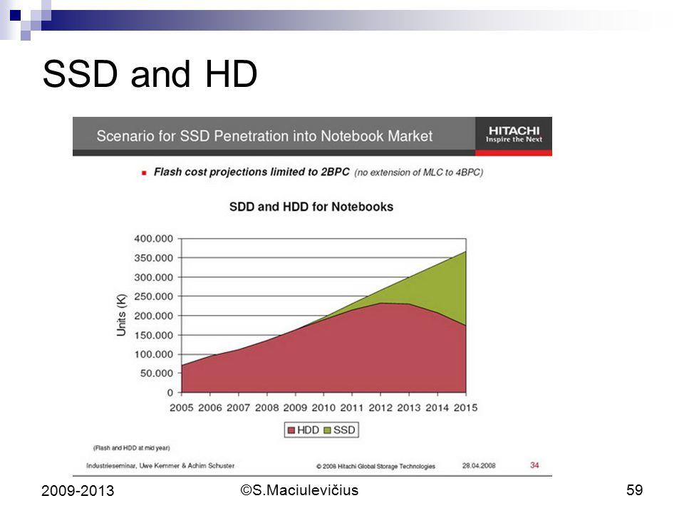 SSD and HD 2009-2013 ©S.Maciulevičius