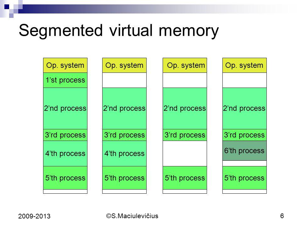 Segmented virtual memory
