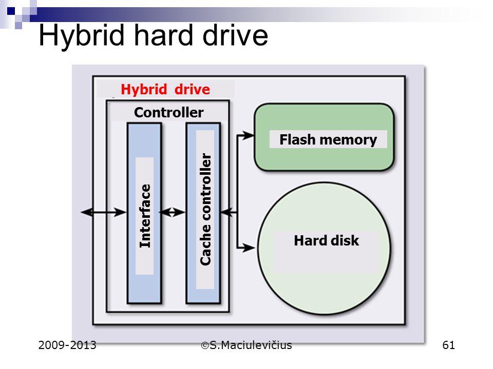 Hybrid hard drive Hybrid drive Controller Flash memory