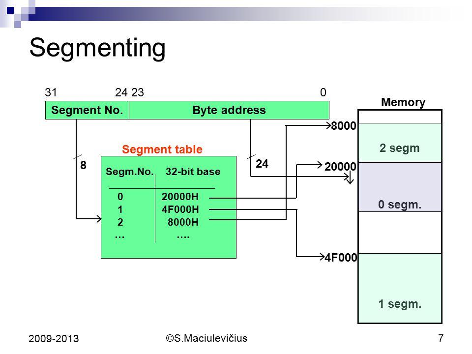 Segmenting Segment No. Byte address 31 24 23 0 Memory 2 segm 0 segm.