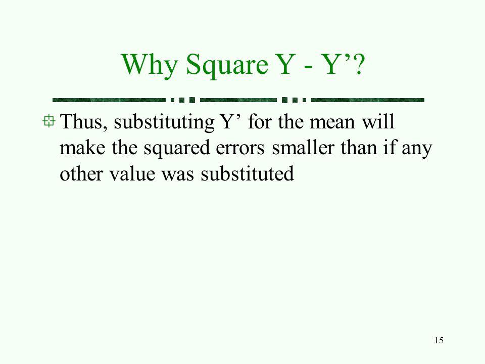 Why Square Y - Y'.