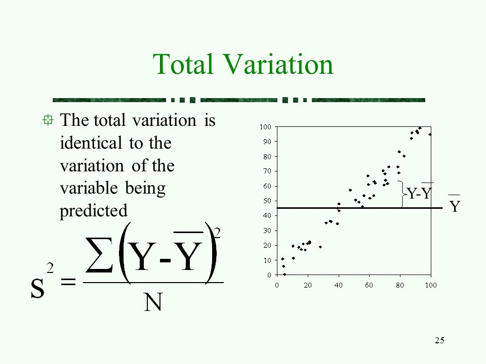 Total Variation The total variation is identical to the variation of the variable being predicted. Y-Y.