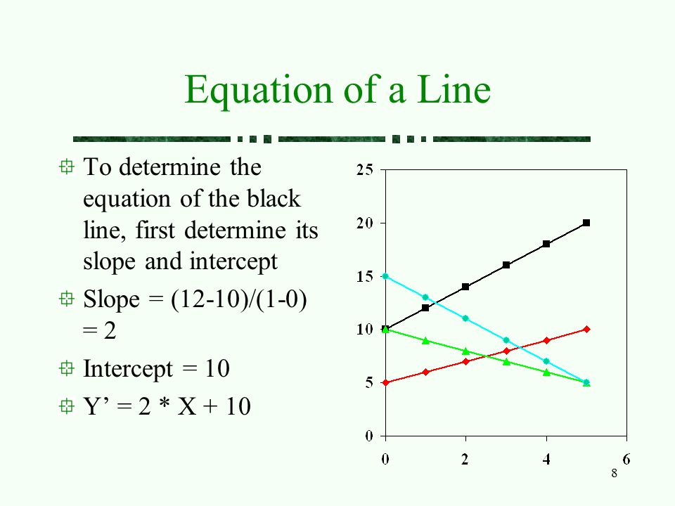 Equation of a Line To determine the equation of the black line, first determine its slope and intercept.