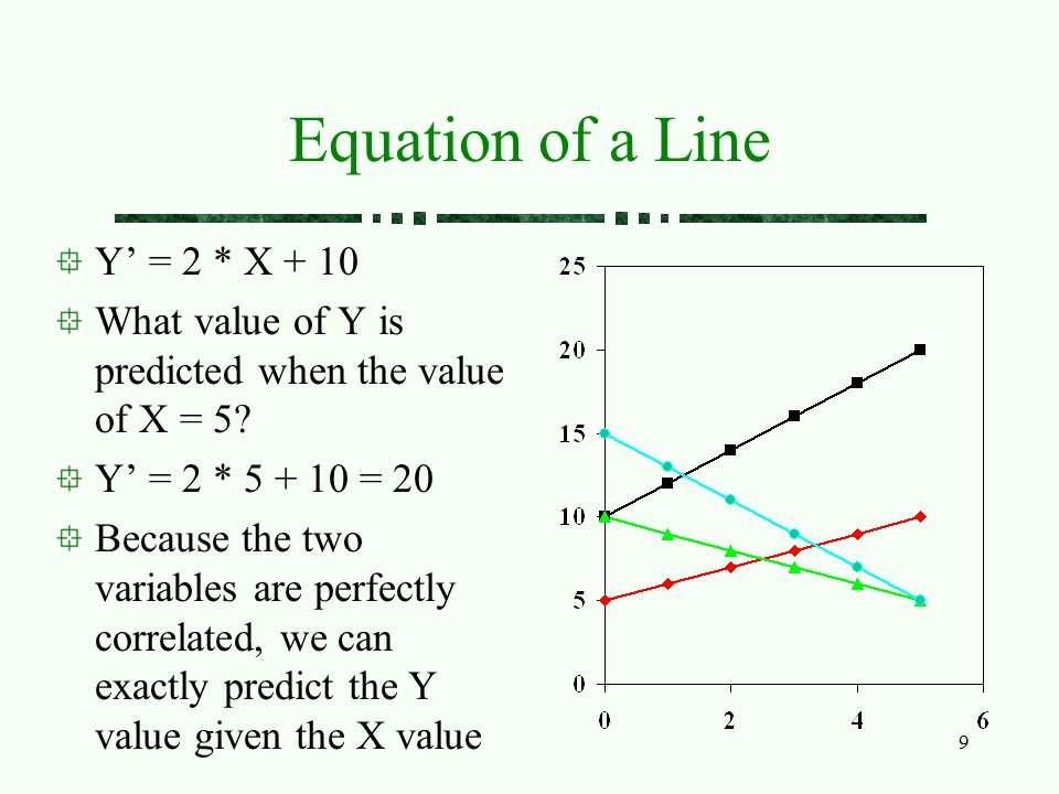 Equation of a Line Y' = 2 * X + 10