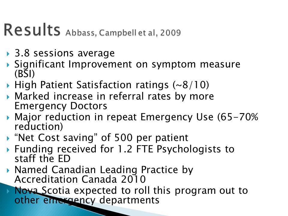 Results Abbass, Campbell et al, 2009