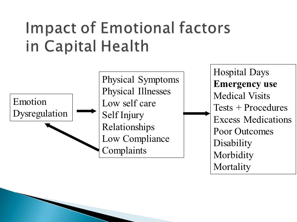 Impact of Emotional factors in Capital Health