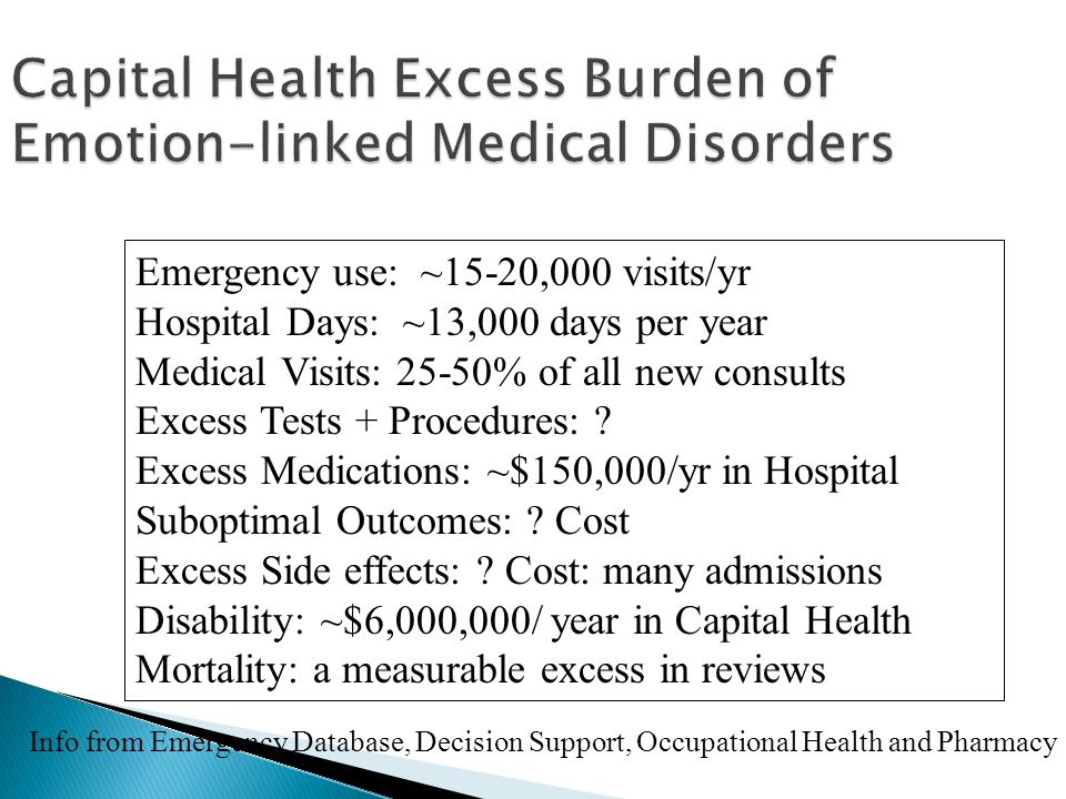 Capital Health Excess Burden of Emotion-linked Medical Disorders