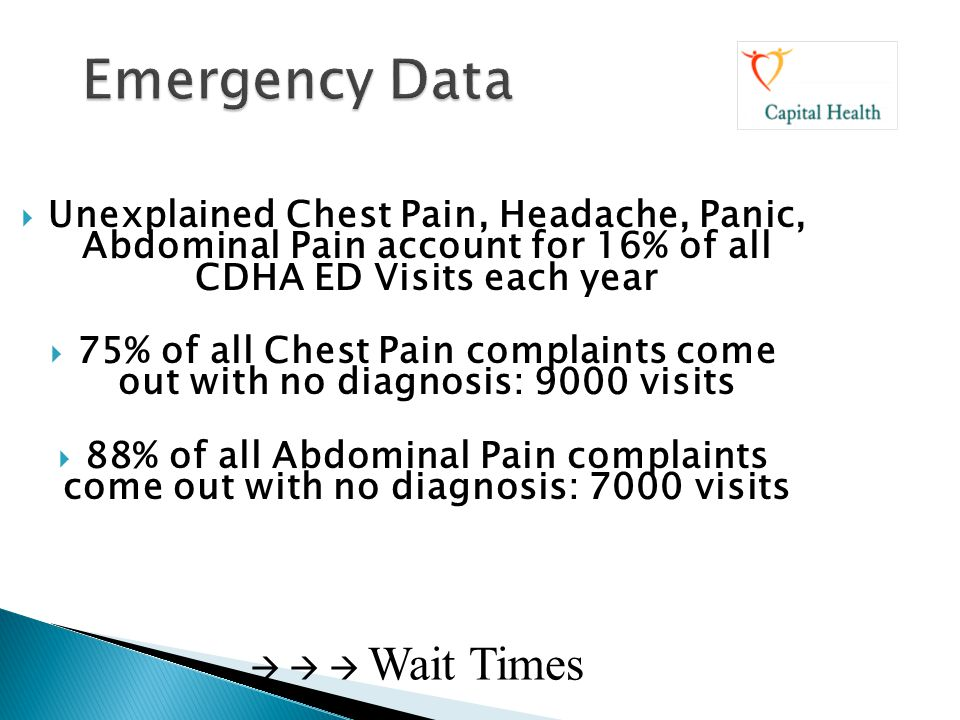 Emergency Data Unexplained Chest Pain, Headache, Panic, Abdominal Pain account for 16% of all CDHA ED Visits each year.