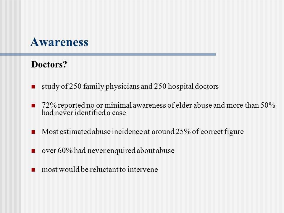 Awareness Doctors study of 250 family physicians and 250 hospital doctors.