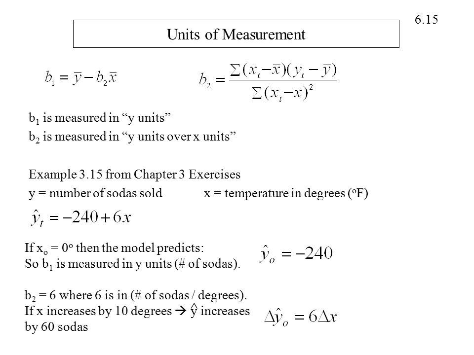 Units of Measurement ^ b1 is measured in y units