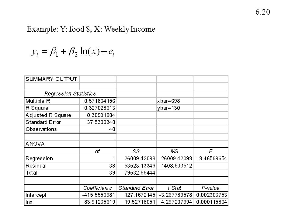 Example: Y: food $, X: Weekly Income