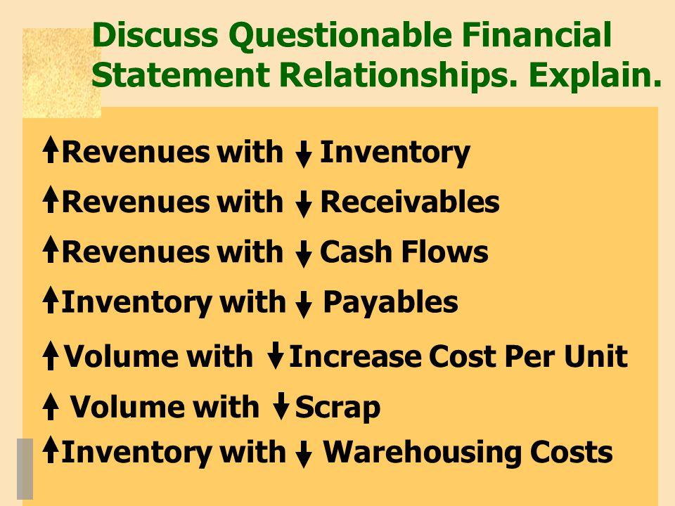 Discuss Questionable Financial Statement Relationships. Explain.