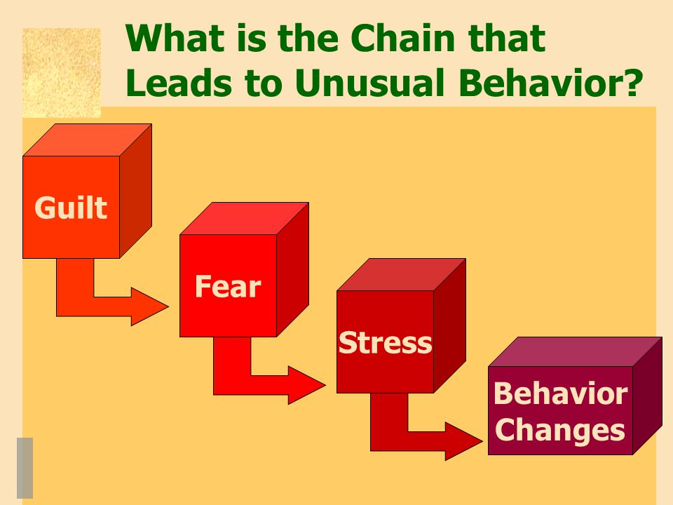 What is the Chain that Leads to Unusual Behavior