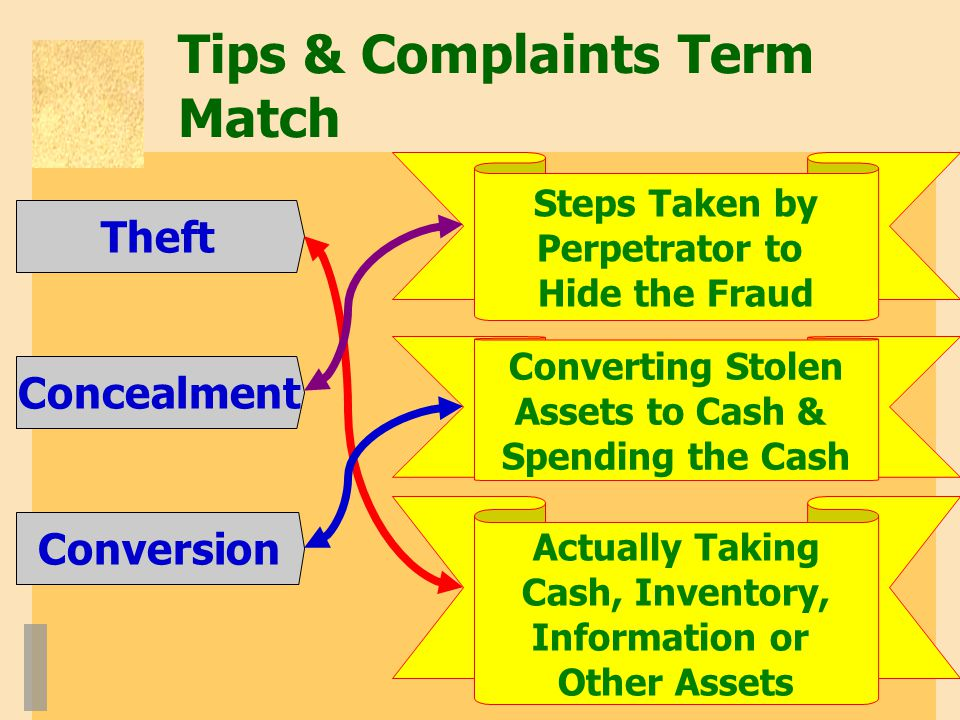 Tips & Complaints Term Match
