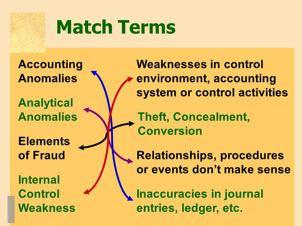 Match Terms Accounting Anomalies