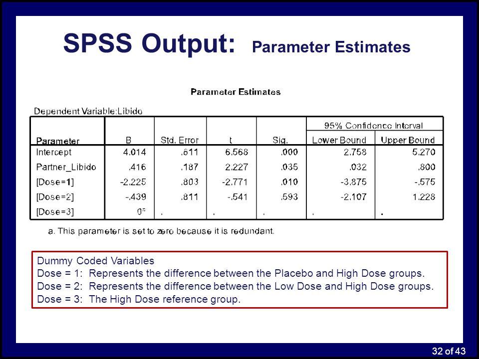 SPSS Output: Parameter Estimates