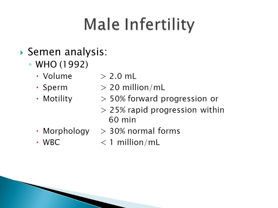 Male Infertility Semen analysis: WHO (1992) Volume > 2.0 mL