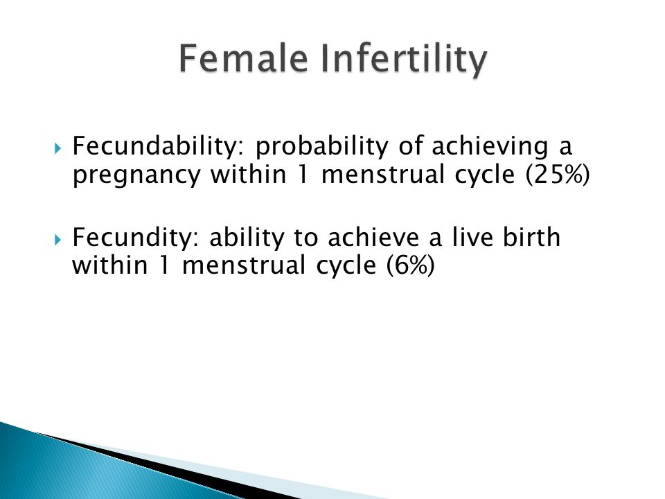 Female Infertility Fecundability: probability of achieving a pregnancy within 1 menstrual cycle (25%)