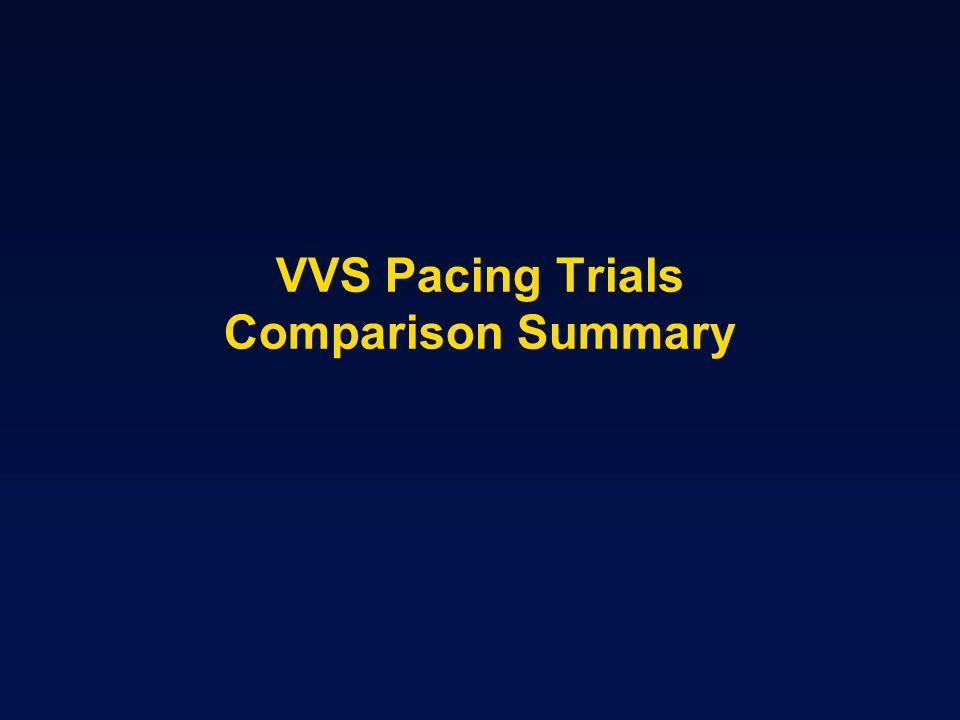 VVS Pacing Trials Comparison Summary