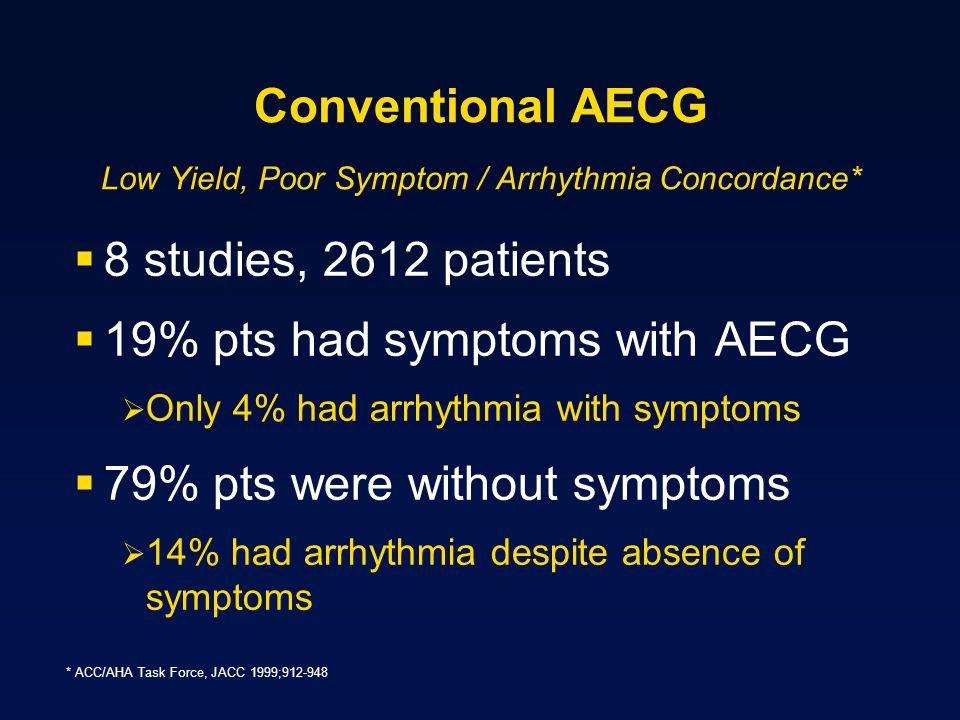 Conventional AECG Low Yield, Poor Symptom / Arrhythmia Concordance*