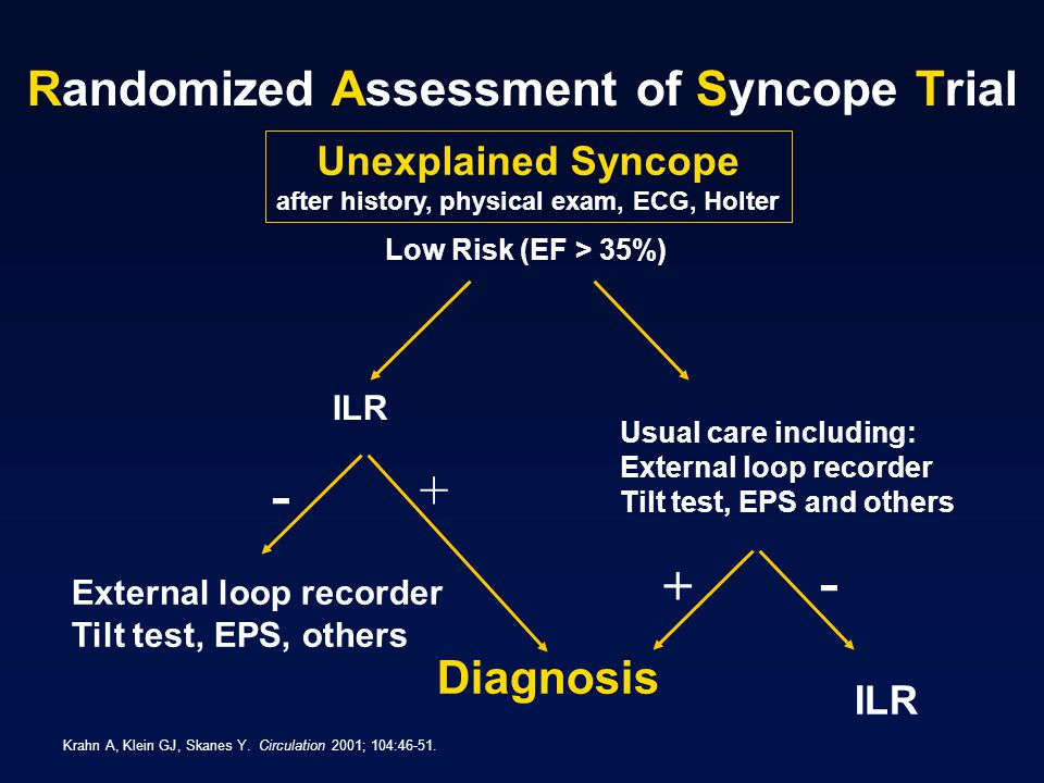 Randomized Assessment of Syncope Trial