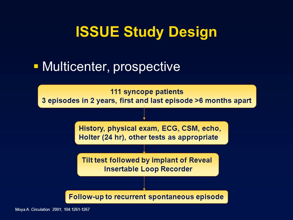 ISSUE Study Design Multicenter, prospective 111 syncope patients