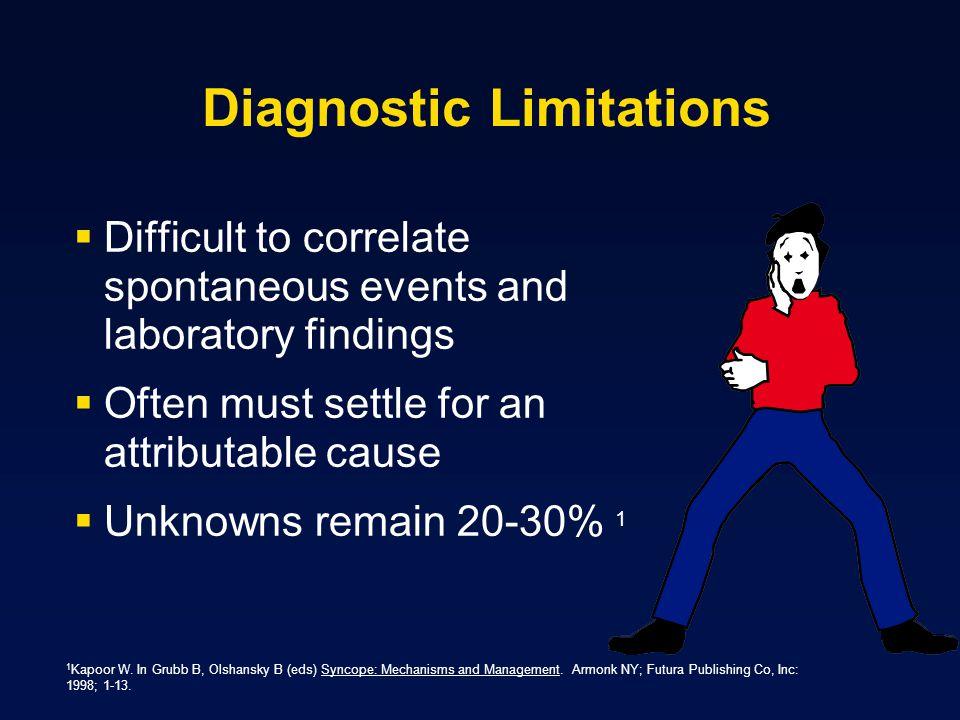 Diagnostic Limitations