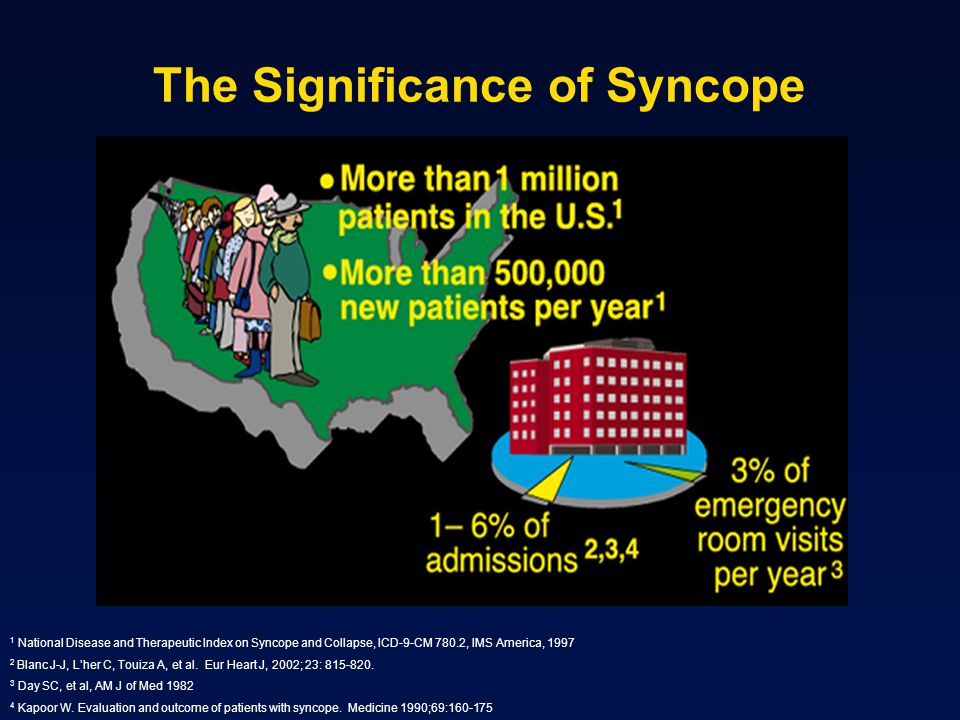 The Significance of Syncope