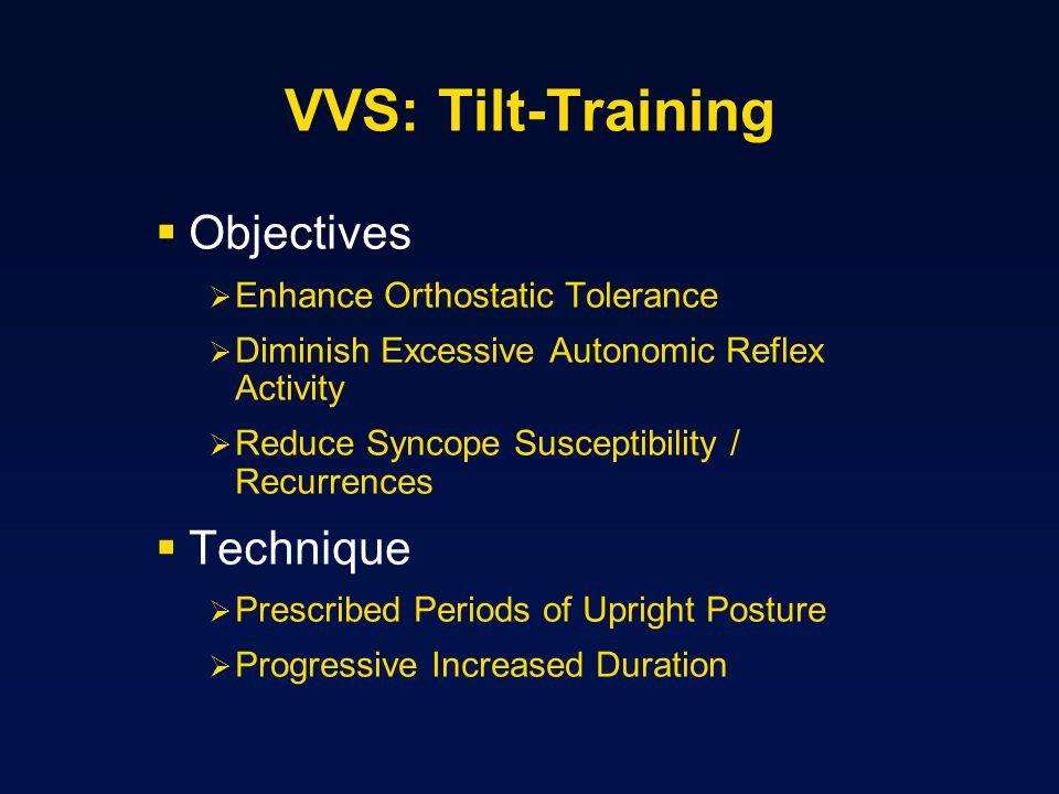VVS: Tilt-Training Objectives Technique Enhance Orthostatic Tolerance