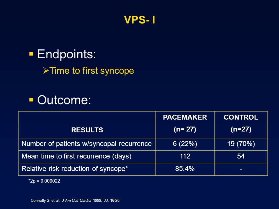 Endpoints: Outcome: VPS- I Time to first syncope RESULTS PACEMAKER