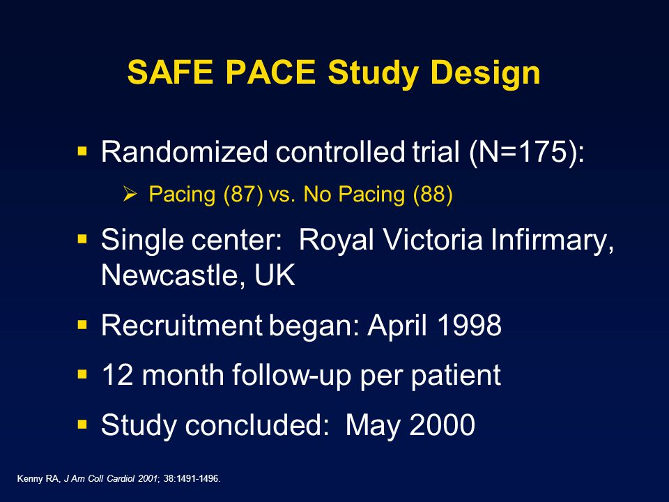SAFE PACE Study Design Randomized controlled trial (N=175):