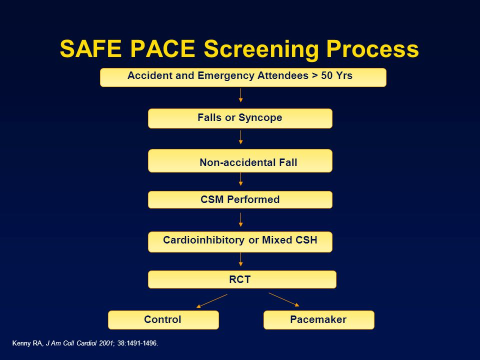 SAFE PACE Screening Process