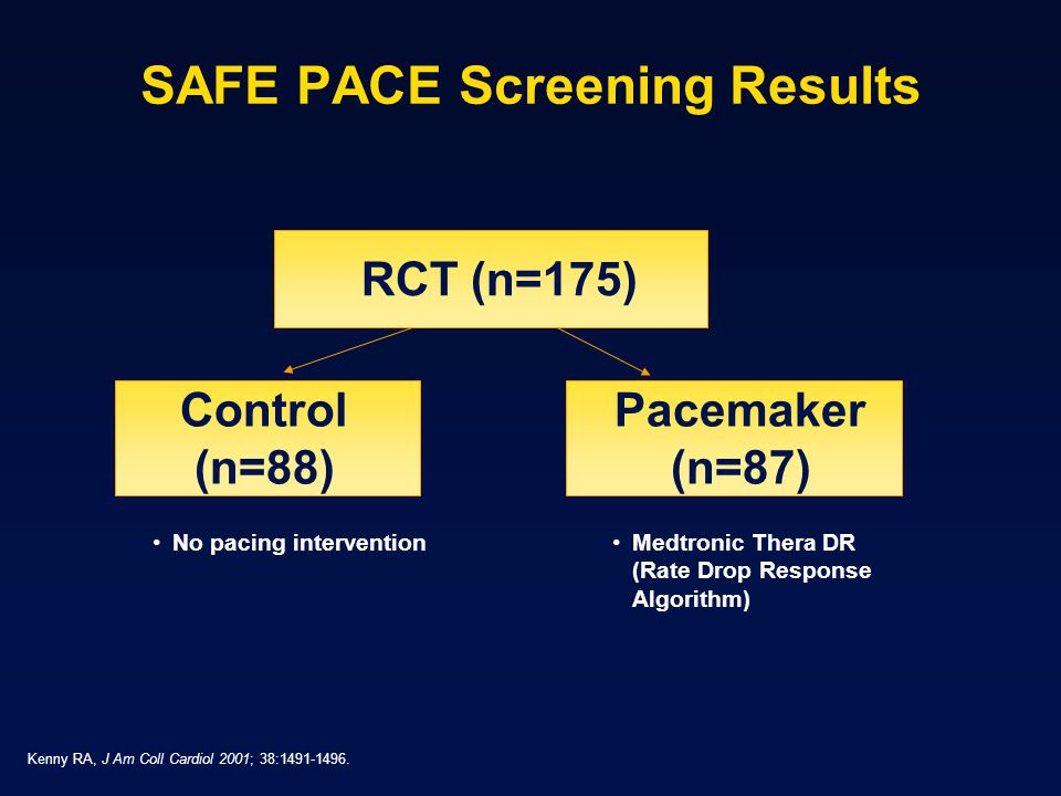 SAFE PACE Screening Results