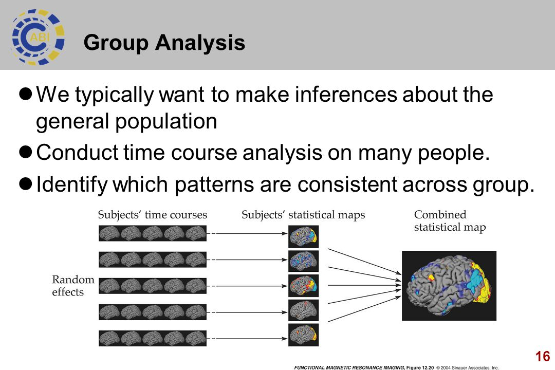 Group Analysis We typically want to make inferences about the general population. Conduct time course analysis on many people.