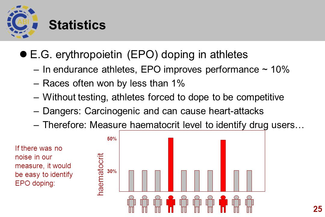 Statistics E.G. erythropoietin (EPO) doping in athletes