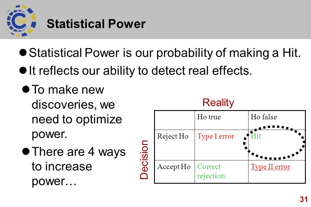 Statistical Power is our probability of making a Hit.