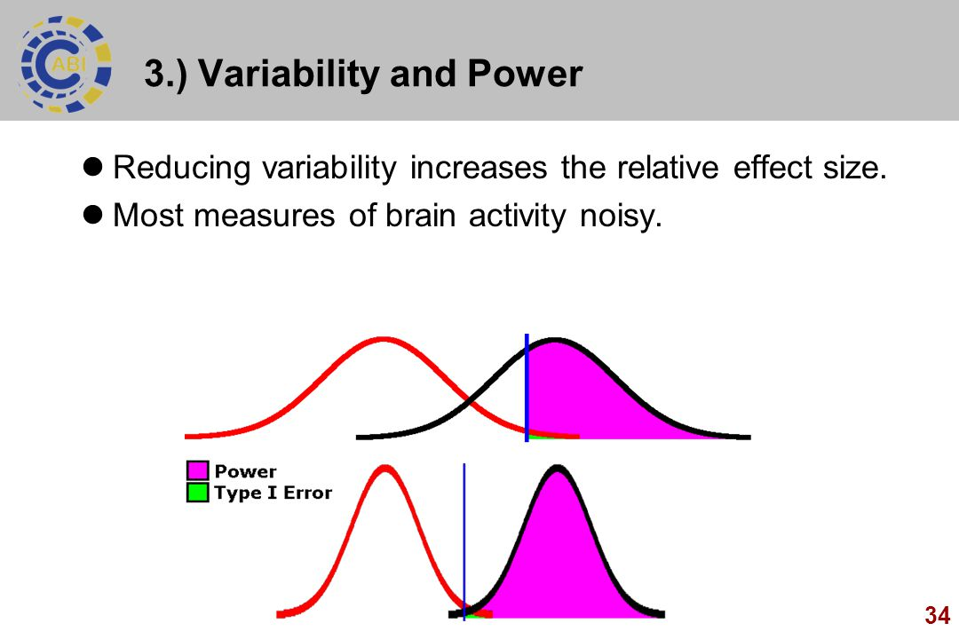 3.) Variability and Power
