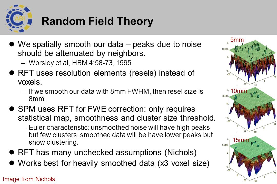 Random Field Theory 5mm. We spatially smooth our data – peaks due to noise should be attenuated by neighbors.