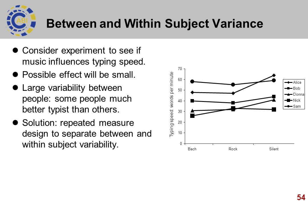 Between and Within Subject Variance