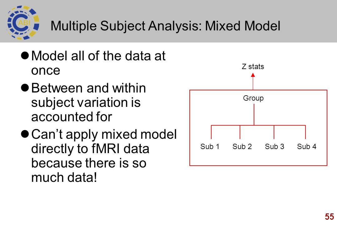 Multiple Subject Analysis: Mixed Model