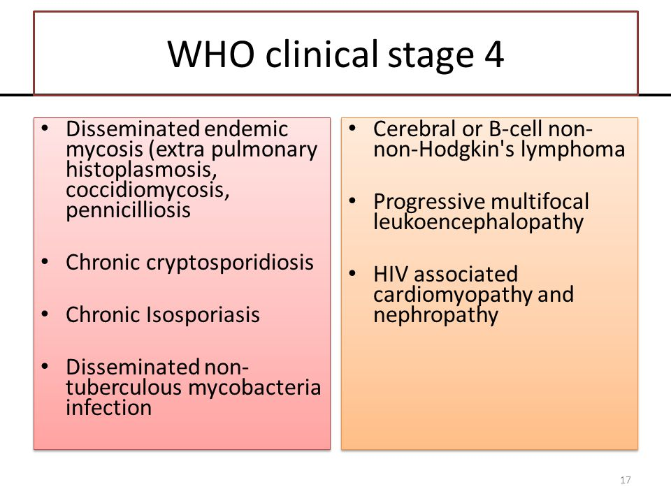 WHO clinical stage 4 Disseminated endemic mycosis (extra pulmonary histoplasmosis, coccidiomycosis, pennicilliosis.