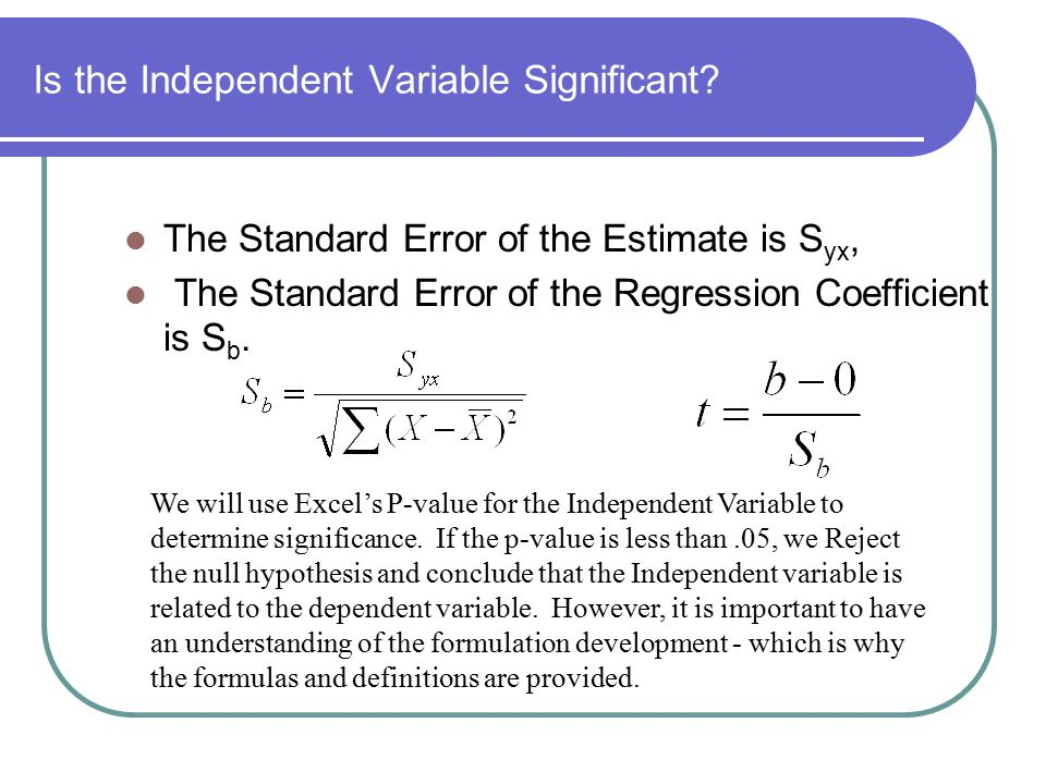Is the Independent Variable Significant