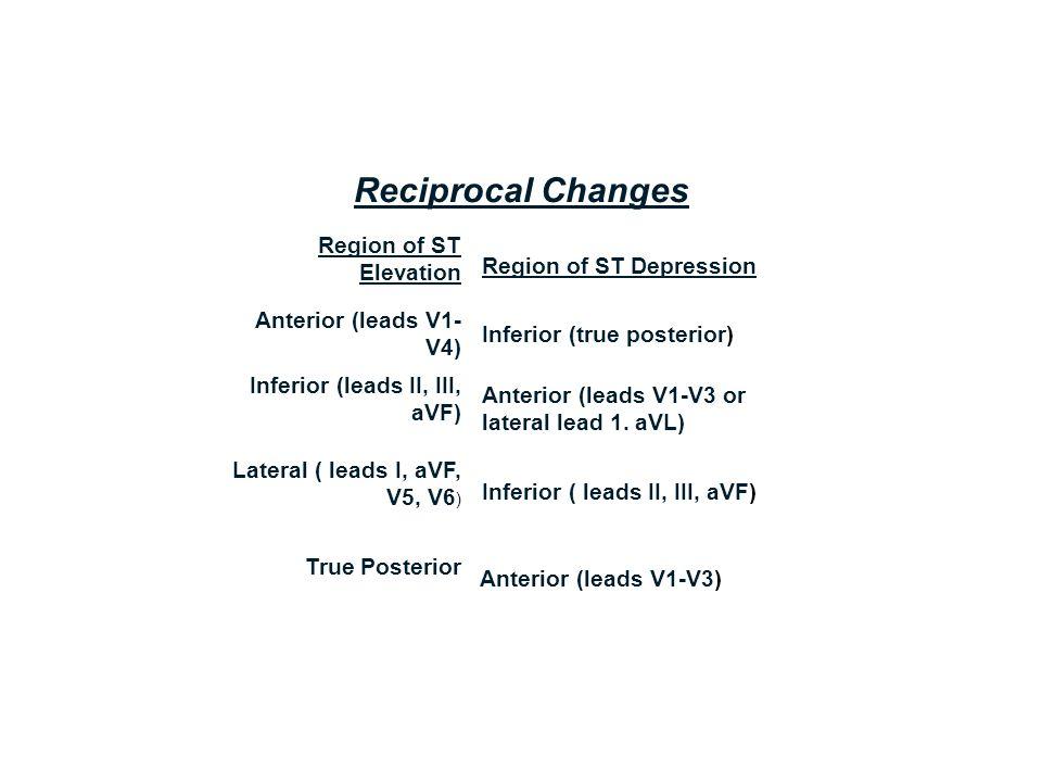 Reciprocal Changes Region of ST Elevation Region of ST Depression