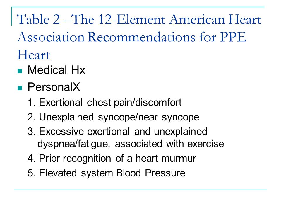Table 2 –The 12-Element American Heart Association Recommendations for PPE Heart