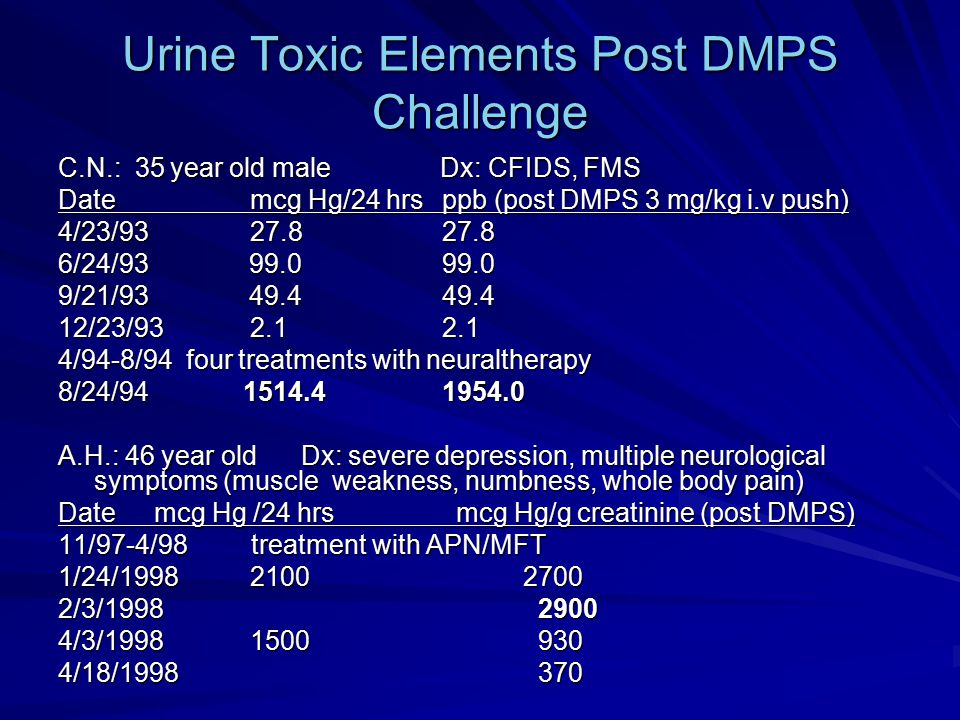 Urine Toxic Elements Post DMPS Challenge