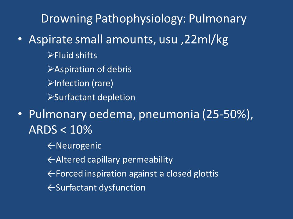 Drowning Pathophysiology: Pulmonary