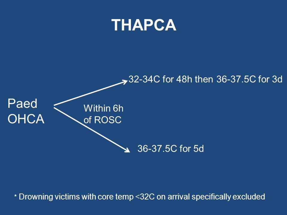 THAPCA Paed OHCA 32-34C for 48h then 36-37.5C for 3d Within 6h of ROSC