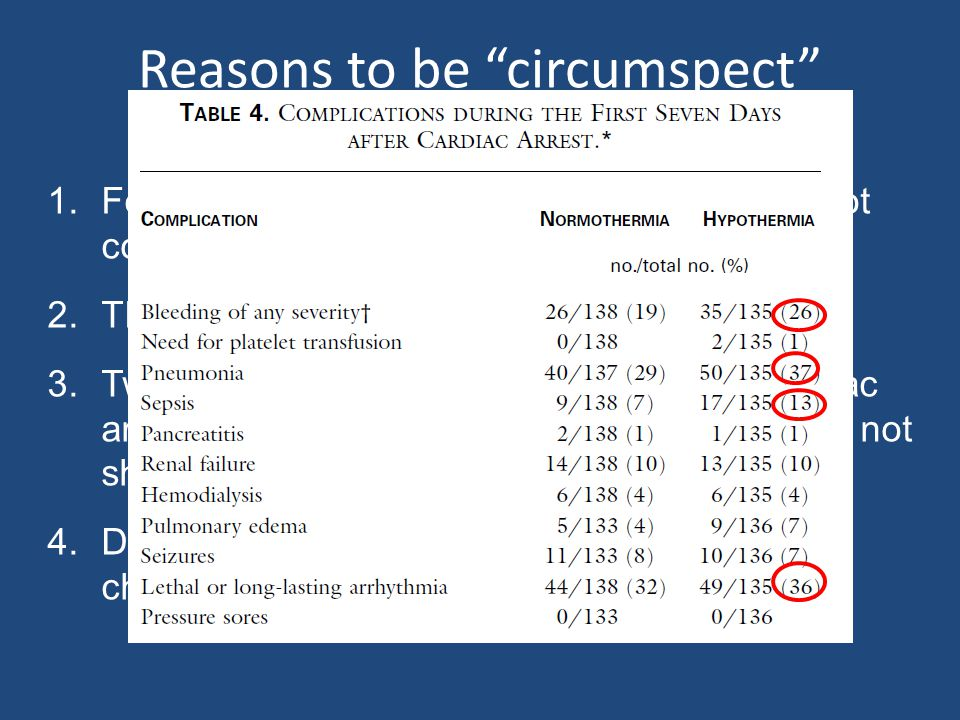 Reasons to be circumspect