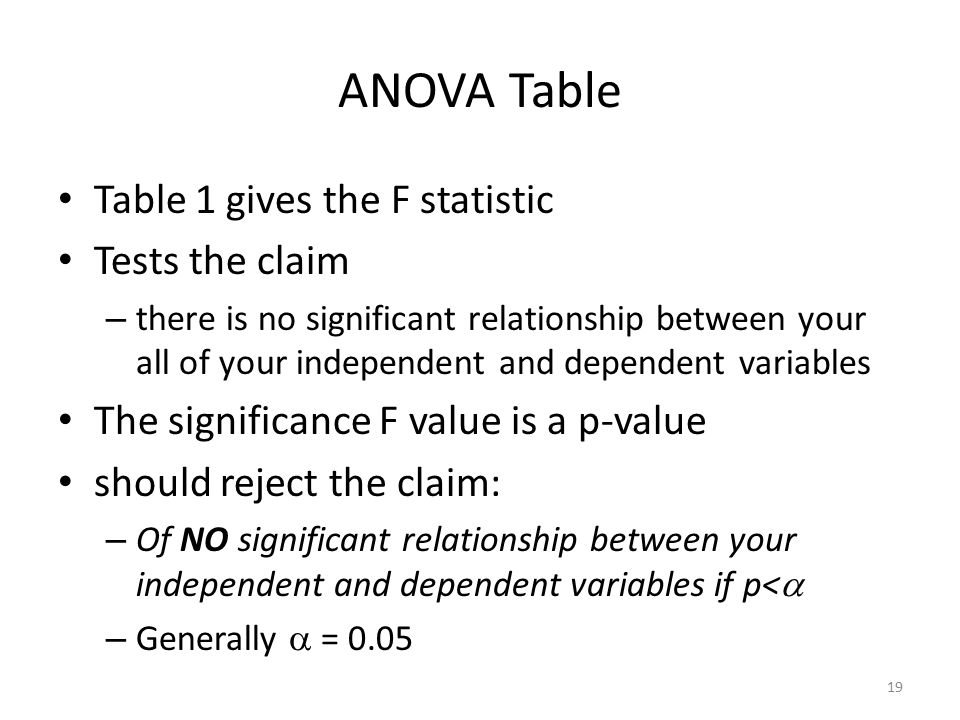 ANOVA Table Table 1 gives the F statistic Tests the claim